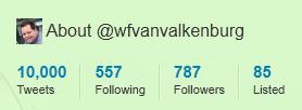 10.000 tweets