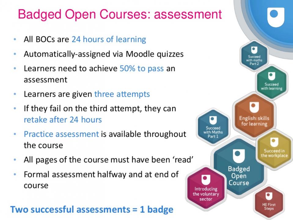 open coursework
