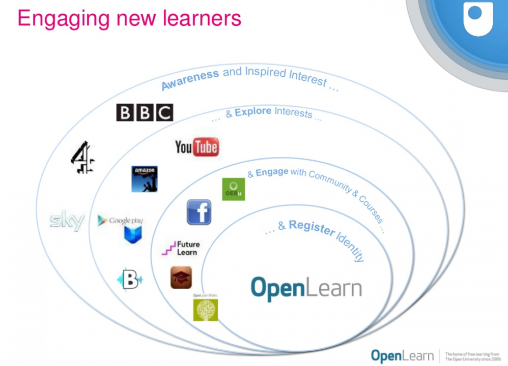#OEGlobal Open Education: MIT vs OU UK