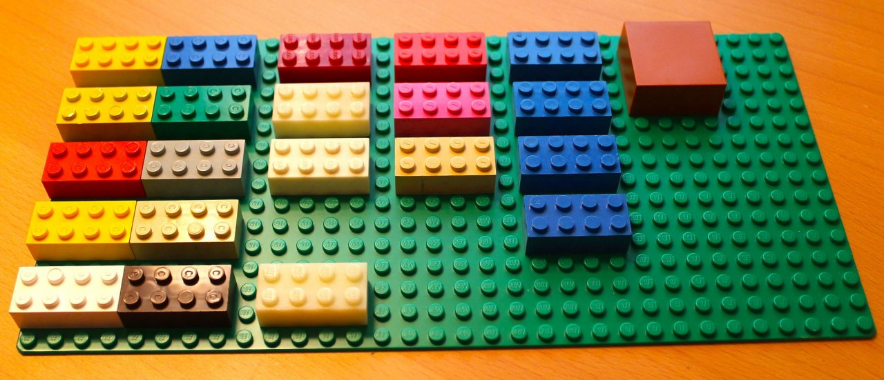 An LMS is more than LEGO bricks